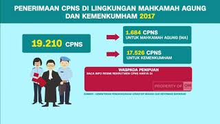 Siapkan Syarat -syarat. Lowongan Kerja CPNS 2017 Dibuka