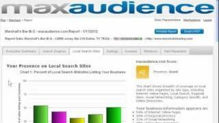 مارشال Bar-B-Q تحليل التسويق