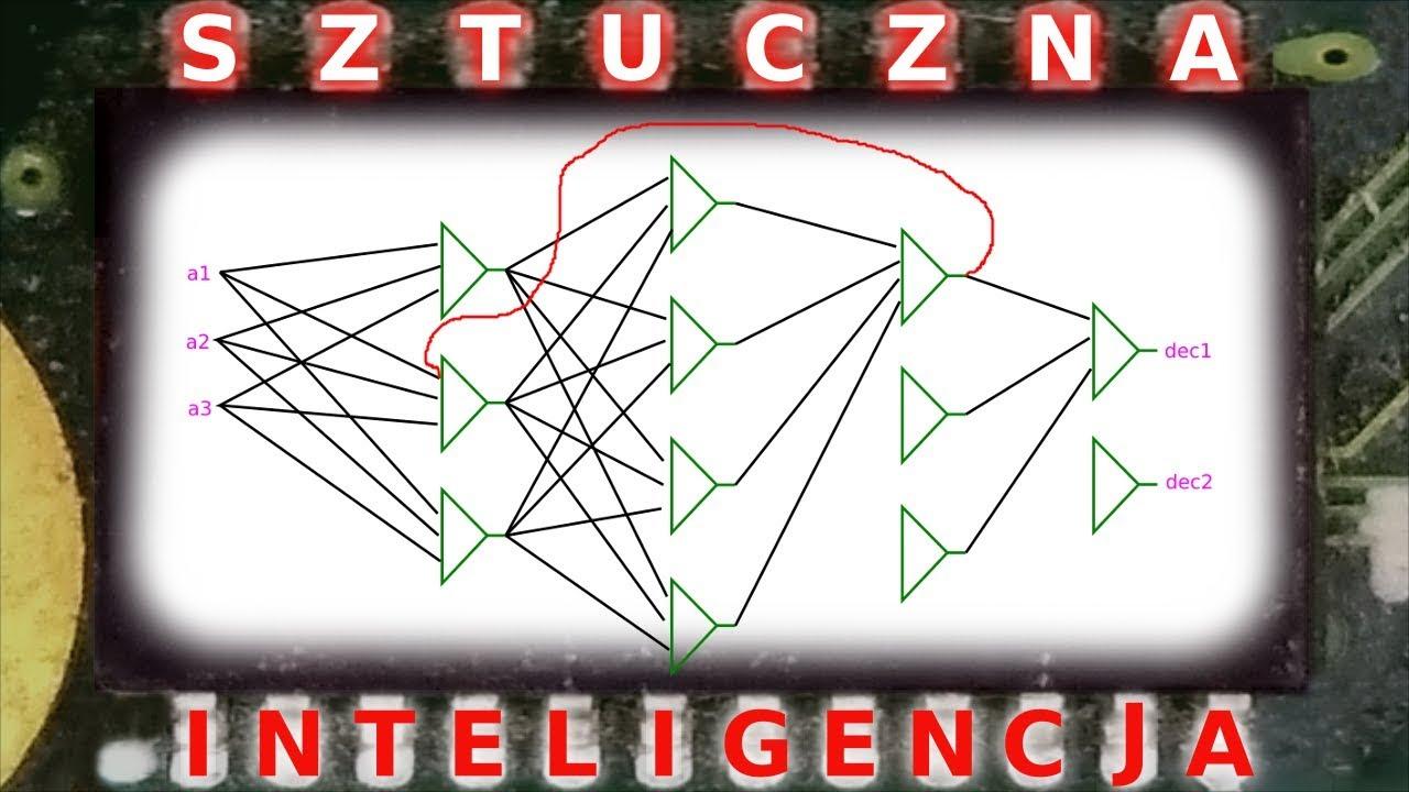 Podstawowe architektury sieci neuronowych: jednokierunkowa, warstwowa, rekurencyjna, Hopfielda