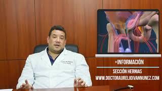 Hernias, tipos y como se generan, Introducción, por el Doctor Nuñez