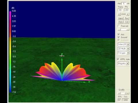 VHF monopole antenna at variable height - 3D radiation pattern - 4NEC2  simulation
