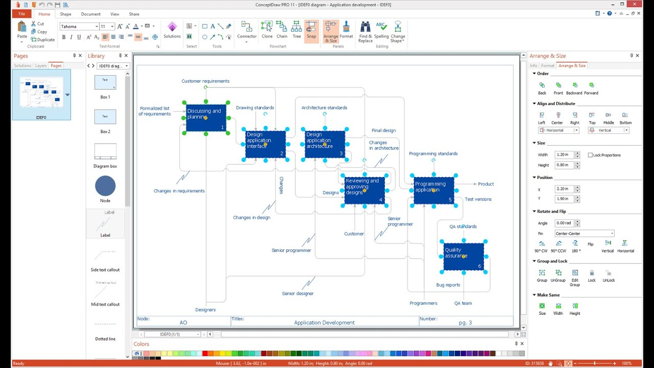 How To Create An Idefo Diagram