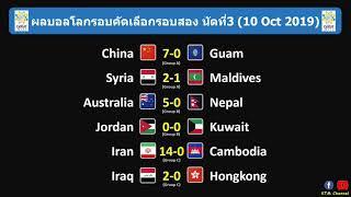 ผลบอลโลกรอบคัดเลือกรอบสอง นัด3 : เวียดนามเฉือนมาเลย์ ยูเออีอัดอินโดยับ อิหร่านอย่างโหด(10 Oct 2019)