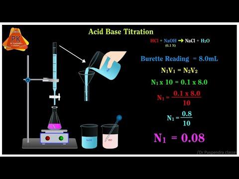 Acid Base Titrations Animation | Mechanism Of Acid Base Titrations| Titration Animation