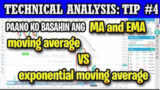 Technical Analysis Tip # 04 | MA VS EMA | Moving Average VS Exponential Moving Average