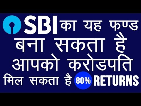 SBI Small and Midcap Fund ki Jankari Hindi Me || Best SIP Investment Fund || High Return SIP Funds