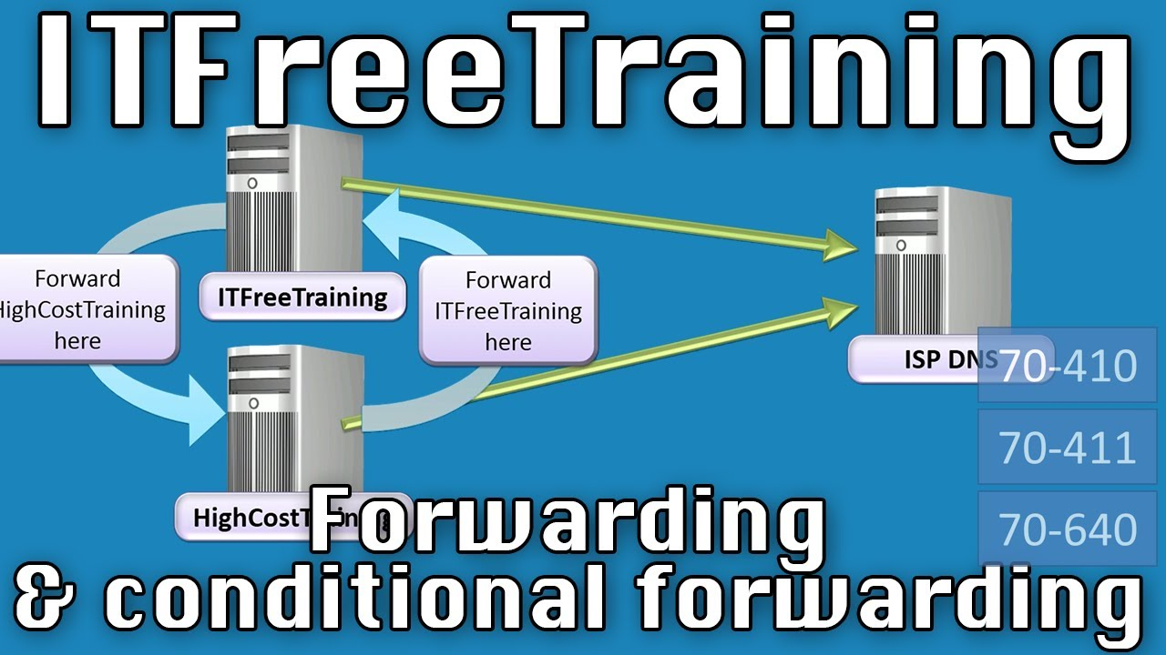 DNS Forwarding and Conditional Forwarding