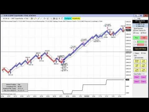 Binary options trading strategy by pascal pierre zambou