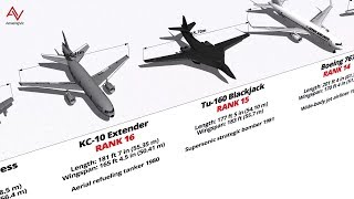 40 Largest Aircraft Ever Exist - Size Comparison 3D
