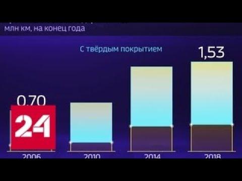 Россия в цифрах.
