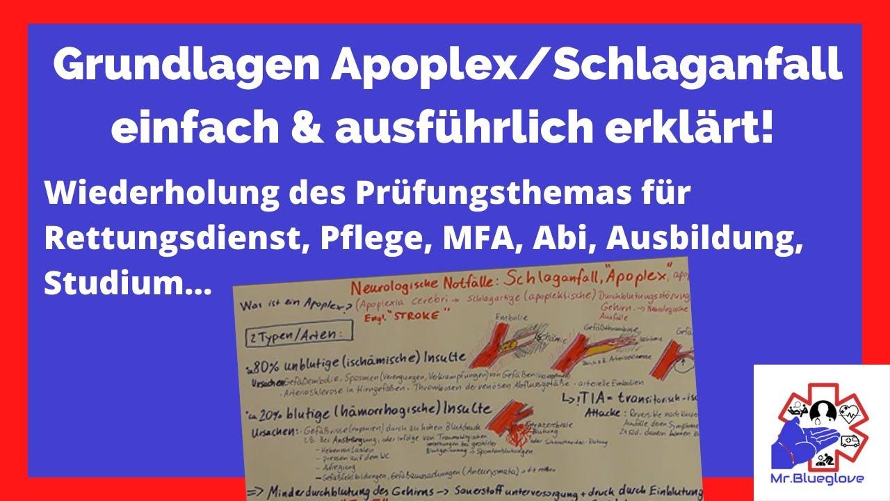 Kurzwiederholung Apoplex/Schlaganfall/Hirninfarkt/Ischämischer ...