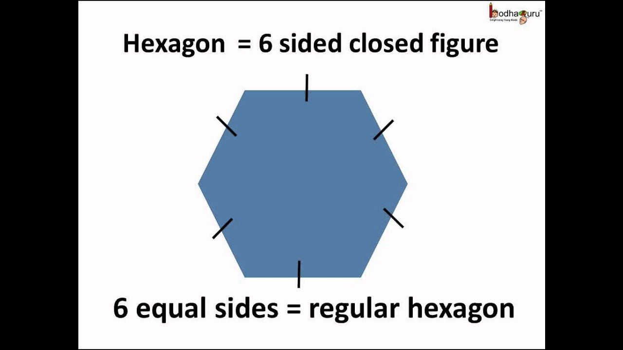 Area And Perimeter Of 2 D Figures (Refresh) - Lessons - Tes Teach