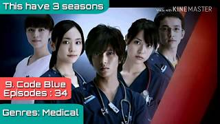 Top 15 Best Japanese Medical Drama 2018