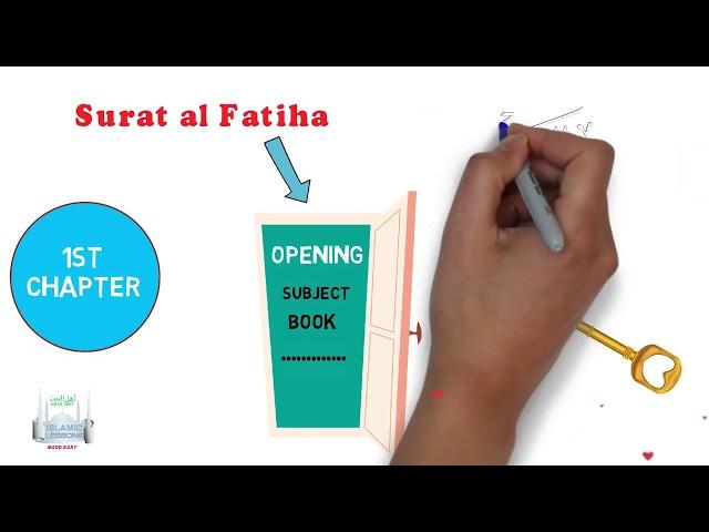 Tafsir Made Easy - SURAT AL FATIHA