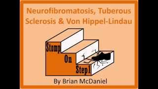 Neurofibromatosis, Tuberous Sclerosis & Von Hippel Lindau, Acoustic Neuroma Lisch Nodule NF1 NF2
