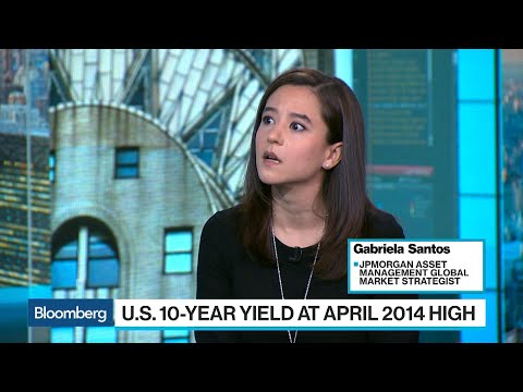 JPMorgan's Santos Says Rates Rising for the Right Reason