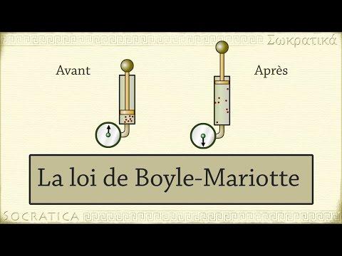 Chimie: La loi de Boyle-Mariotte (relation pression/volume)