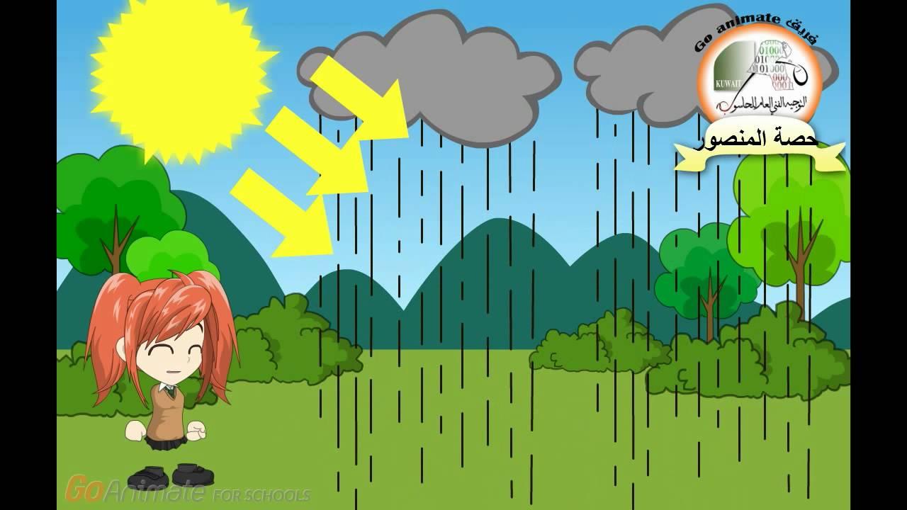 كيف يتكون قوس المطر Youtube