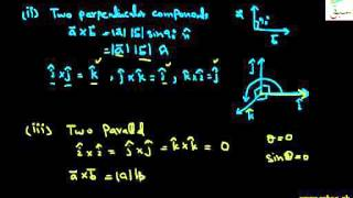 Characteristics of Cross Product :: 1st year Chapter 2 Physics in Urdu