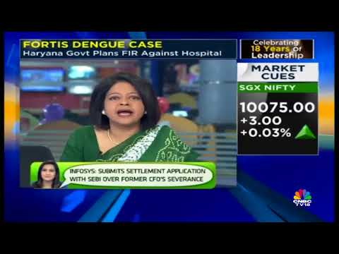 Metals, Equities continue Sell-off on Year-end Profit Taking | 7th Dec | Morning Call (Part 1)