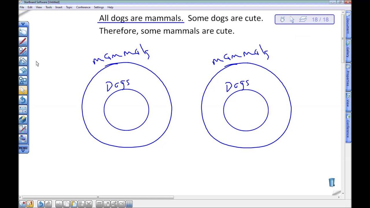medium resolution of euler diagram example three