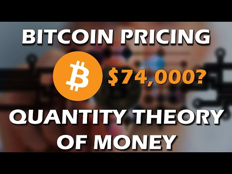 Bitcoin ($BTC) Pricing Using Quantity Theory Of Money