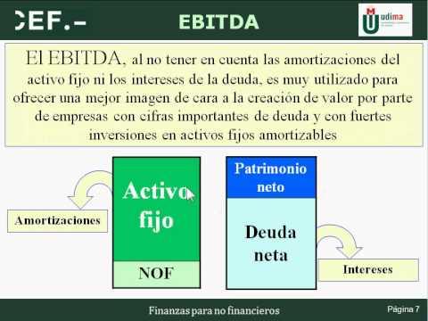 12 FNF  El EBITDA. ( Finanzas para no Financieros)