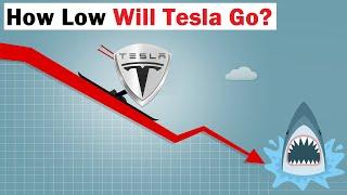 How Low Will Tesla Go?   Fresh Downside Targets for TSLA Stock