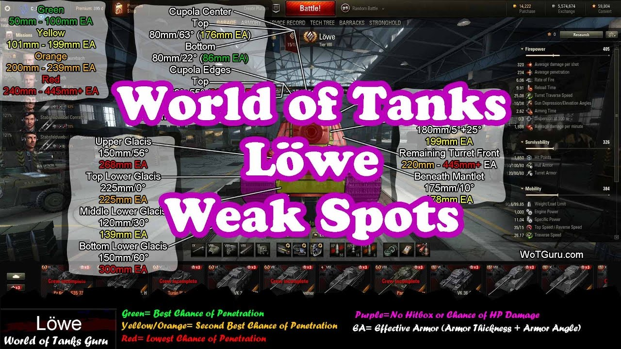 Weak Spot Guide: Lowe - World of Tanks Guru