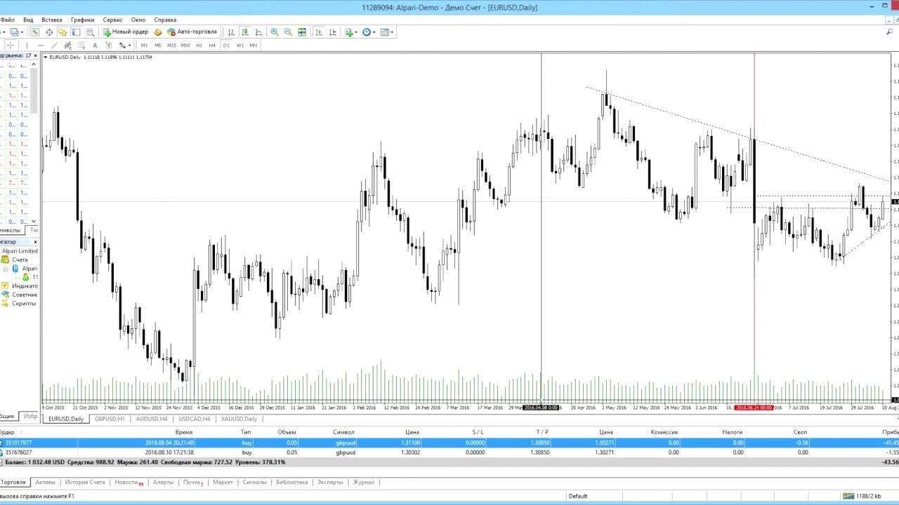 Как торговать на форексе евро доллар мощный кран биткоин