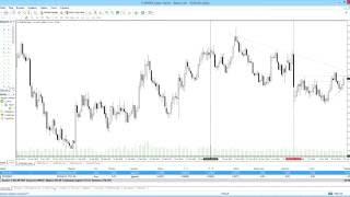 Реальная торговля форекс евро доллар. Моя стратегия форекс.