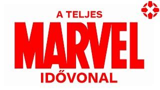 A Marvel Moziverzum teljes időrendje - A komplett Végtelen Saga (2008-2019)