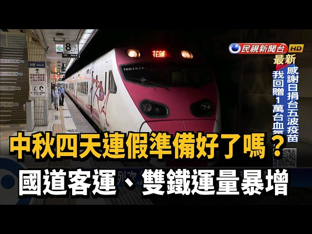 迎接連假!客運預售逾九成 雙鐵加開班次疏運-民視台語新聞
