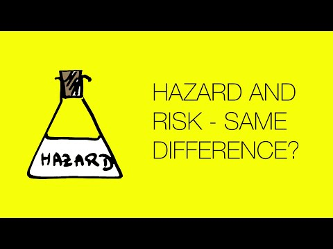 What's the difference between hazard and Risk?