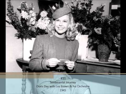 Top 20 Greatest Songs 19401949 According to Daves Music Database