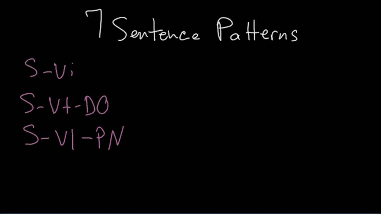7 sentence patterns youtube 7 sentence patterns ccuart Image collections