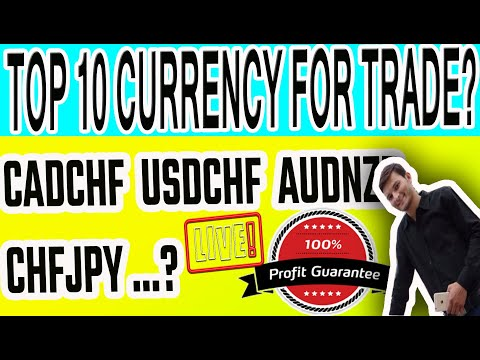 Forex currency pairs for beginners