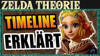 Zelda Breath of the Wild TIMELINE PROBLEM GELÖST - Gametheory liegt falsch!