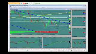 Scott Barkley 02.04.2014 Forex Trading Session