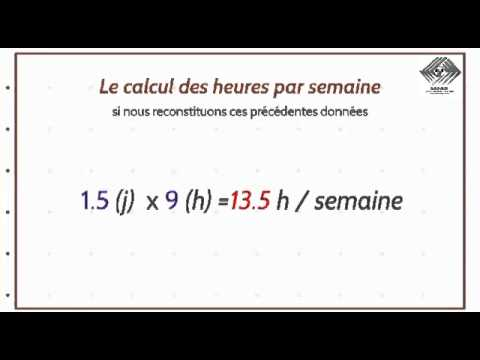 Calcul Du Conge Youtube