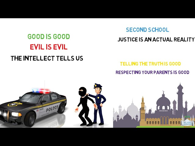 The understanding of Good and Evil - Lesson 2 - Adalah