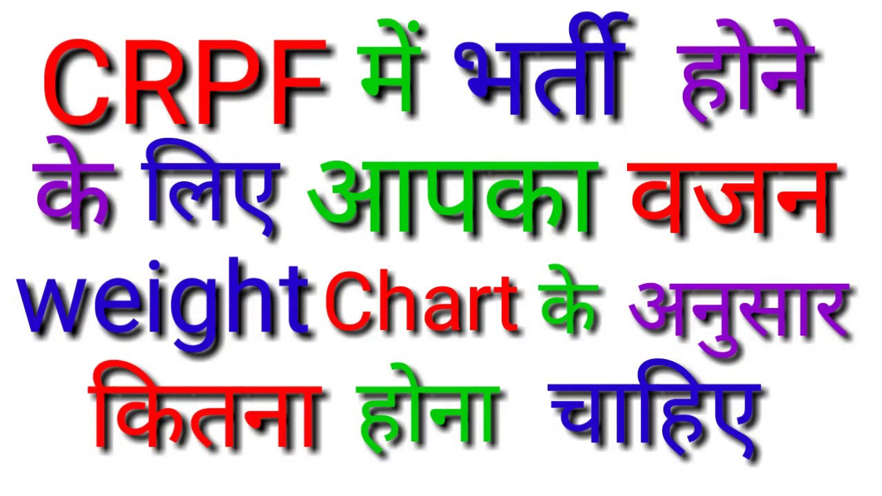 Crpf weight chart youtube crpf weight chart nvjuhfo Image collections