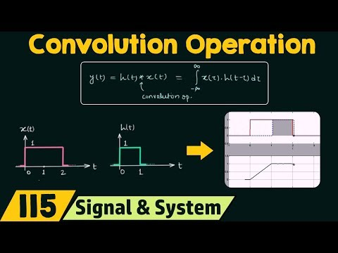 Introduction to Convolution Operation
