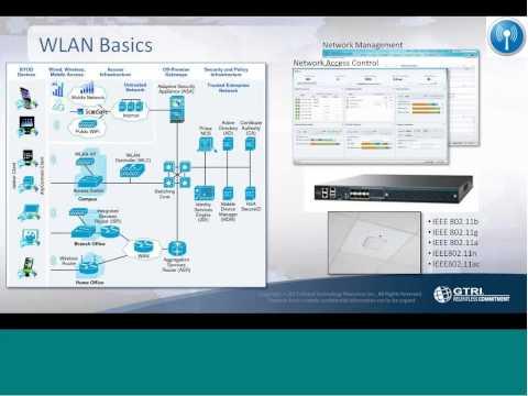 Mobile Computing Basics Webinar