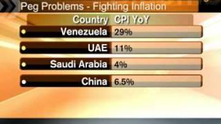 Currencies Pegged to Dollar May Abandon Greenback: Video