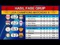 Hasil Liga Champions Tadi Malam, INTER MILAN & AJAX Gagal Lolos ~ Hasil Matchday 6, 11 Desember 2019