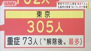 東京で305人感染、重症73人 北海道でも125人が感染(2020年12月14日) - YouTube