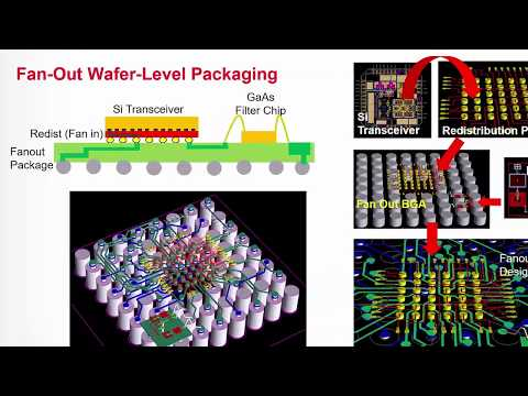 Fan-Out Wafer-Level Packaging (FOWLP) Module Design And Analysis In ADS