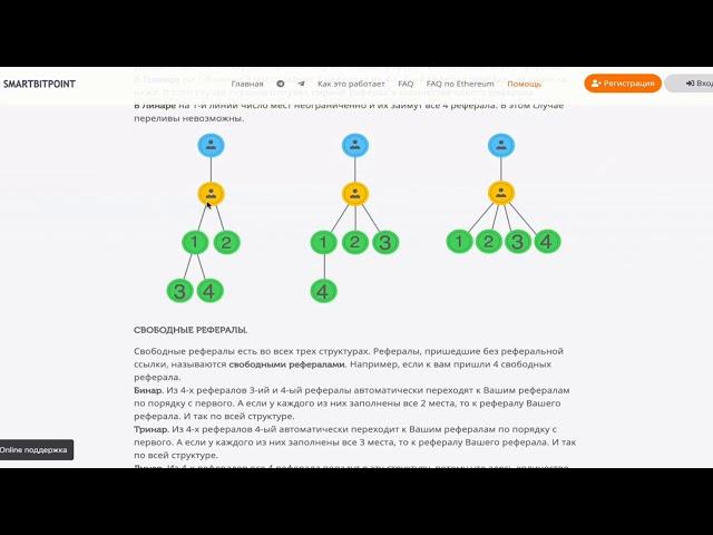 Smartbitpoint - заработок на смарт контракте