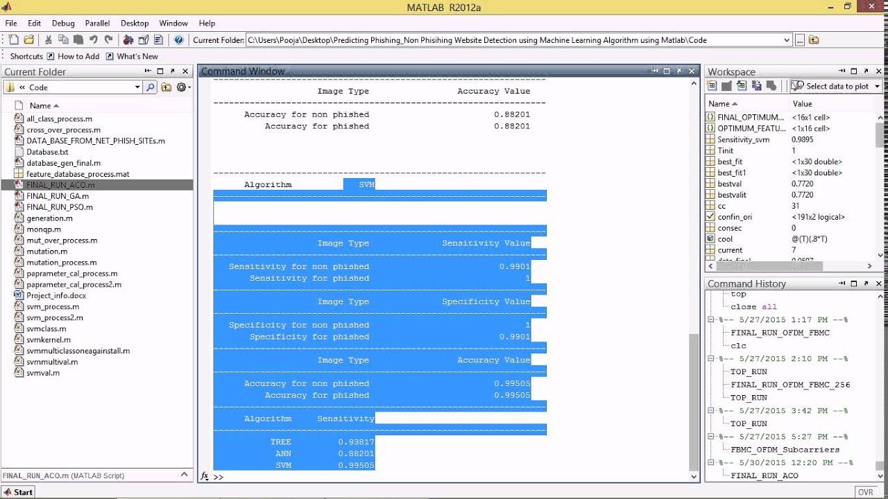 Predicting Phishing/Non Phisihing Website Detection using Machine Learning  Algorithm using Matlab
